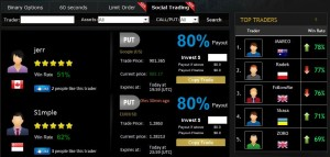 Sociální trading binárních opcí