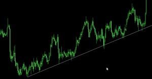 Trendové čáry a binární opcebinarniopcetrendovacara