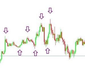 Obchodní signály