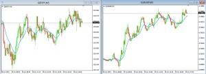 binární opce na různých trzích