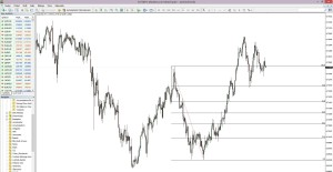 Metatrader na Mac OS X