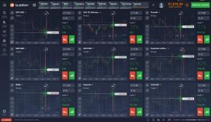 Obchodní platforma IQ Option