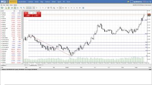 metatrader-4-web