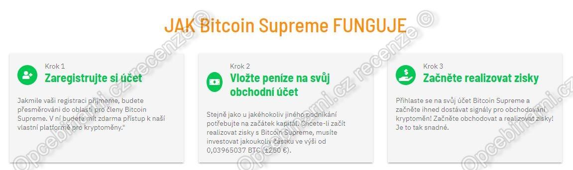 Jak Bitcoin Supreme funguje