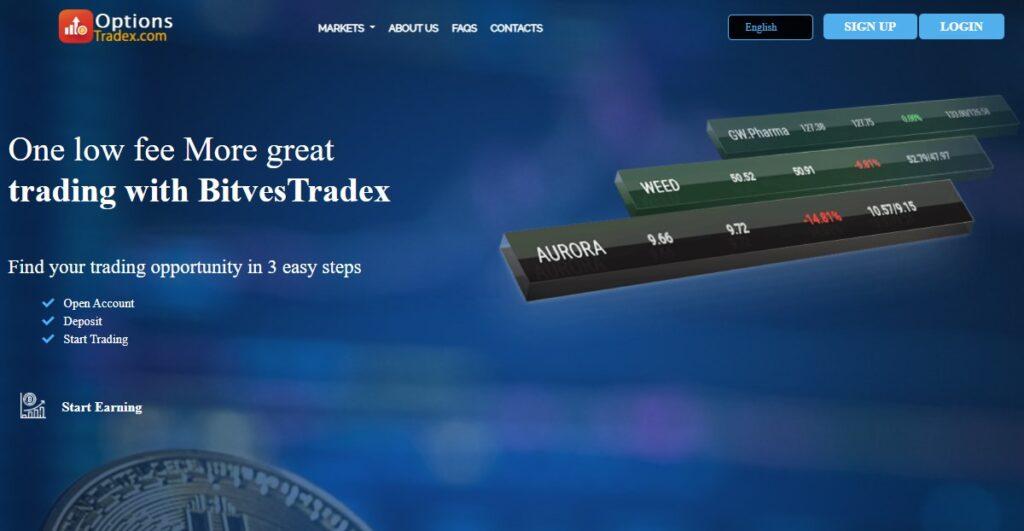 Options Tradex recenze